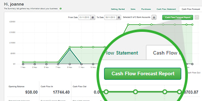 Complete Cash Flow Management